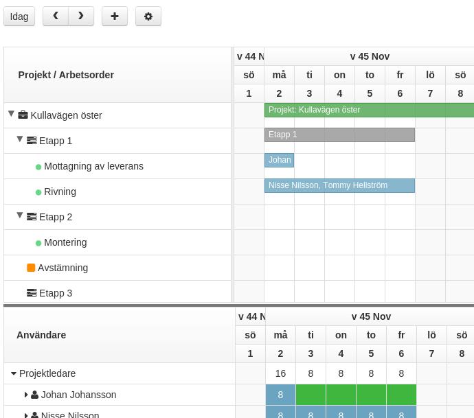 Planering seventime affärssystem